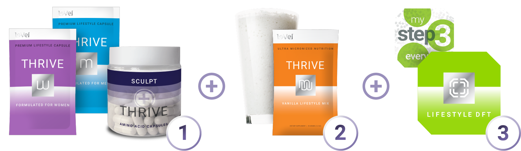 The THRIVE Sculpt Experience Product Lineup