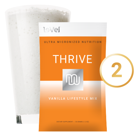 By Photo Congress || Thrive Premium Lifestyle Dft With